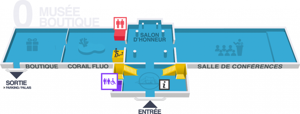 Plan musee oceanographique